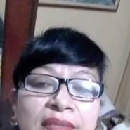 anak961634's profile photo