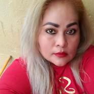 glas272's profile photo