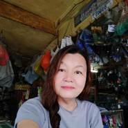 choteanoc's profile photo