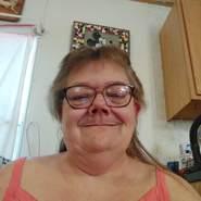 candir28734's profile photo