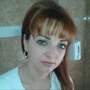 christeller80800's profile photo