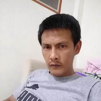 user_bq1029_Krung Thep Maha Nakhon_Свободен(-а)_Мужчина