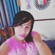 luzzenaidas429649's profile photo