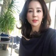 fgg7532's profile photo