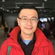 wongz16's profile photo