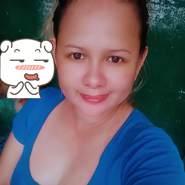 latigoa's profile photo