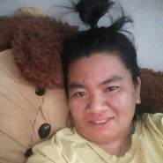 anuthd's profile photo