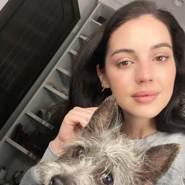 rosea067617's profile photo
