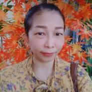 kipzao's profile photo