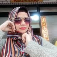 Sulastri668625's profile photo
