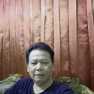 faravies's profile photo