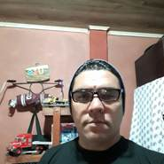 luiyic4's profile photo