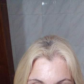 ana415258_Buenos Aires_Svobodný(á)_Žena
