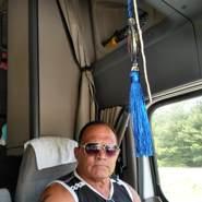 danilov31996's profile photo