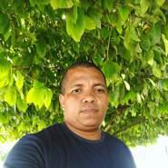 albemarc10944's profile photo