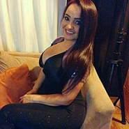 dionyd296427's profile photo