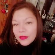 mariceljs's profile photo