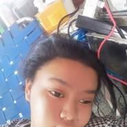nhuy573's profile photo