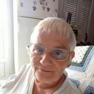 paulettem915500's profile photo
