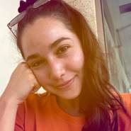 christabelw440144's profile photo