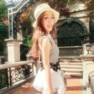 annax574307's profile photo
