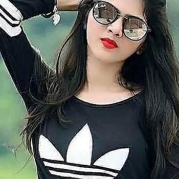 sosy263_Zufar_Single_Female