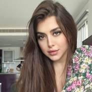 Hyaa1998's profile photo