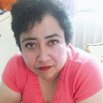 marisolc630259_Ciudad De Mexico_Single_Female