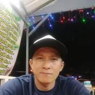 sodikd403774's profile photo