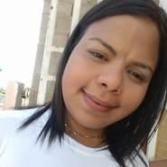 danielas894913's profile photo