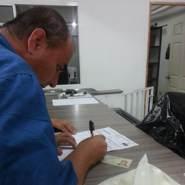 mauriciom770154's profile photo