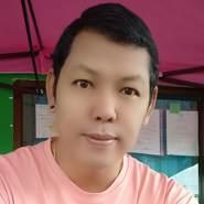 userzn14's profile photo