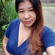 hongnaphap's profile photo