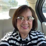 sulyman90900's profile photo