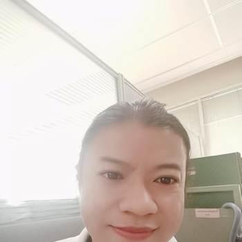 aounleks_Nonthaburi_Kawaler/Panna_Kobieta