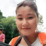 nhuy28015's profile photo