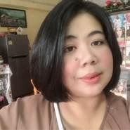 kannikas361047's profile photo