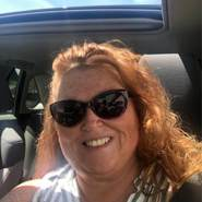 gordof412845's profile photo
