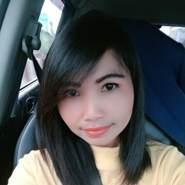 bum5531's profile photo