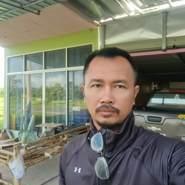 salyaphansalyaphan's profile photo