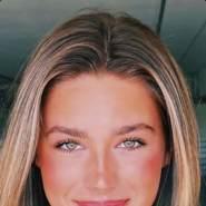 anna094295's profile photo