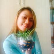 kieuloank's profile photo