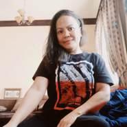 beth710814's profile photo