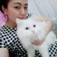 maleeratw's profile photo