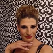lorenamonserrat's profile photo