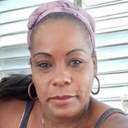 aychel's profile photo