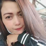 user_lx2816's profile photo