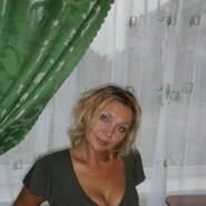 anastasia170093's profile photo