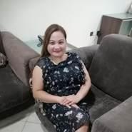 medzm00's profile photo