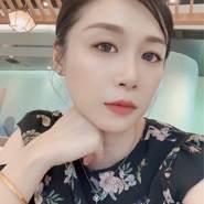userwt348's profile photo